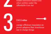infographic-red-tape-rising