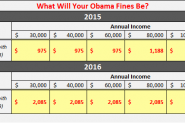 what will your obamacare fines be