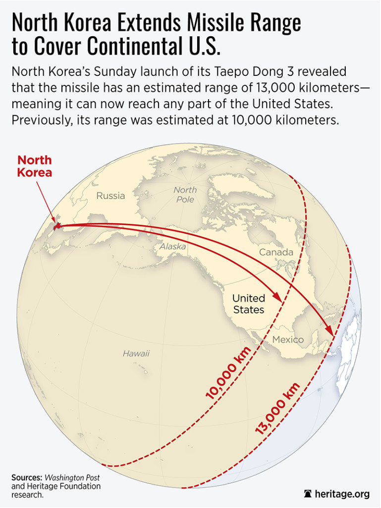 North koreas missile launch shows it could target us homeland ds north korea 13000 km 769x1024 sciox Choice Image