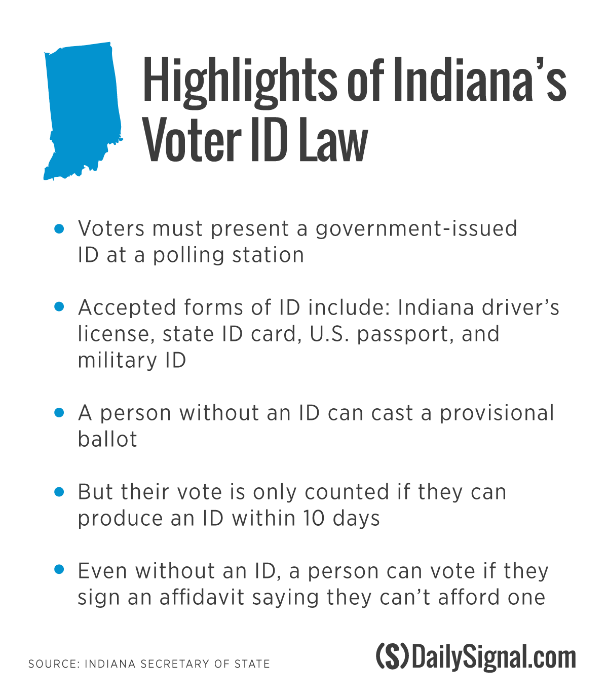'has Mature Defeats - Citizens Voter Of Indiana's Time' Stood From The Law Id Lessons After American Association Amac Test That