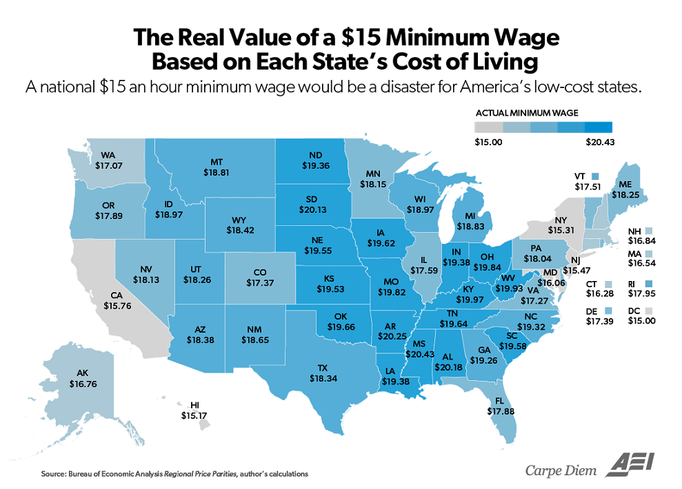 Wage Ii Shows What The Cost Of Living Adjusted Minimum Wage Should Be In Each State Again Assuming That A 15 An Hour Might Be Appropriate In The Highest