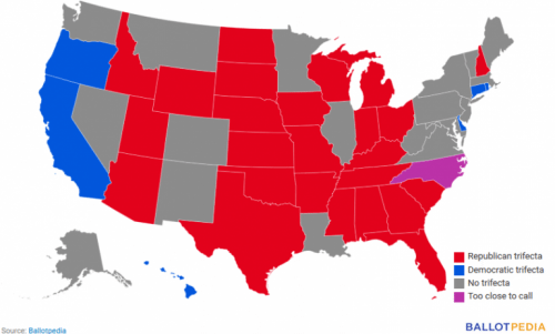 controlofstategovernments-768x462