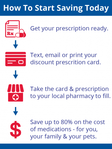 ee9115ca97f Your actual savings may vary depending on the medication and the pharmacy  you use.
